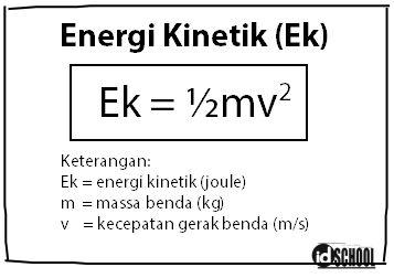 Besar Nilai Energi Kinetik