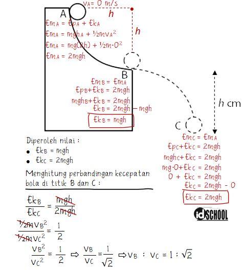 Cara Menentukan Perbandingan Energi Kinetik Benda pada 2 Titik Berbeda