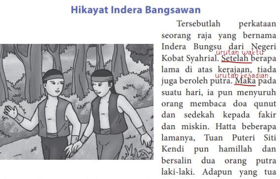 Konjungsi pada Hikayat