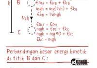 Perbandingan Energi Kinetik di Dua Titik