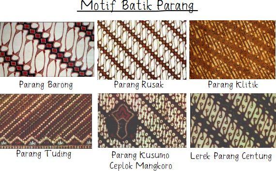 Berbagai Macam Motif Batik Parang di Indonesia
