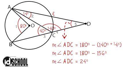 Cara Menghitung Besar Sudut Antara Dua Tali Busur yang Berpotongan di Luar Lingkaran