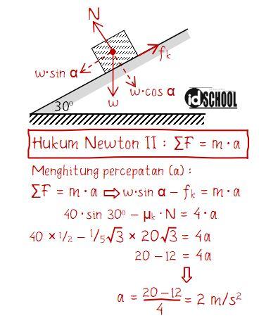 Cara Menghitung Percepatan Benda pada Bidang Miring