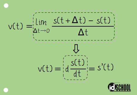 Hubungan Persamaan Kecepatan Partikel dan Persamaan Jarak s(t)