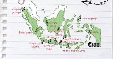 Lagu Lagu Daerah dari Berbagai Wilayah di Indonesia