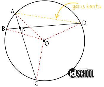 Sudut Antara 2 Tali Busur yang Berpotongan di Dalam Lingkaran