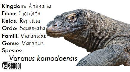 Taksonomi Makhluk Hidup