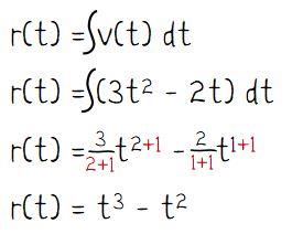Vektor Posisi dan Persamaan Kecepatan Partikel