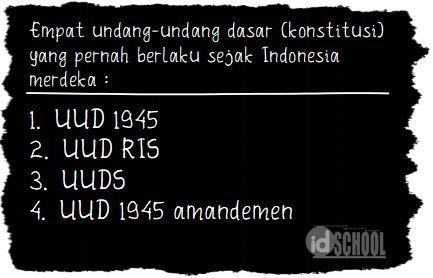 4 Konstitusi yang Pernah Berlaku di Indonesia