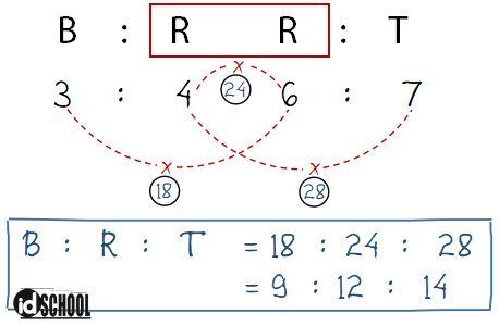 Cara Menggabungkan Perbandingan Dua Tingkat