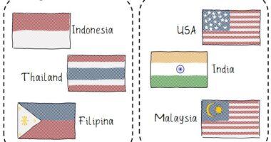 Perbedaan Negara Kesatuan dan Federal