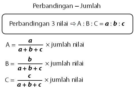 Rumus Perbandingan Tiga Nilai dengan Jumlah