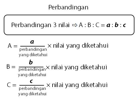 Rumus Perbandingan Tiga Nilai